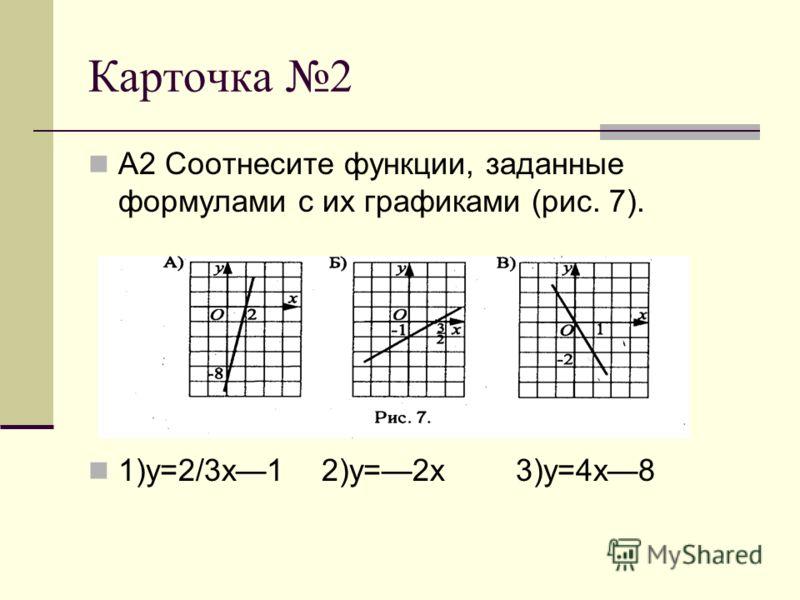 Карточка 2 А2 Соотнесите функции, заданные формулами с их графиками (рис. 7). 1)у=2/3х1 2)у=2х 3)у=4х8
