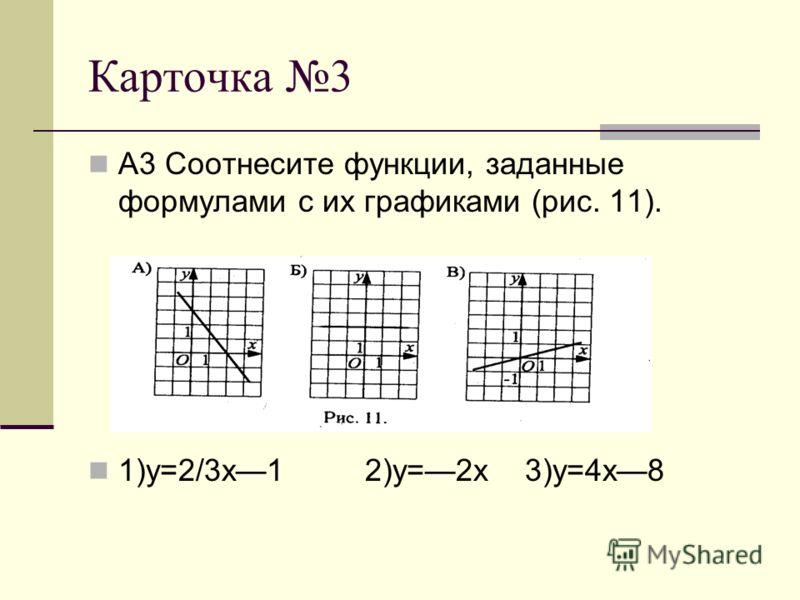 Карточка 3 А3 Соотнесите функции, заданные формулами с их графиками (рис. 11). 1)у=2/3х1 2)у=2х 3)у=4х8