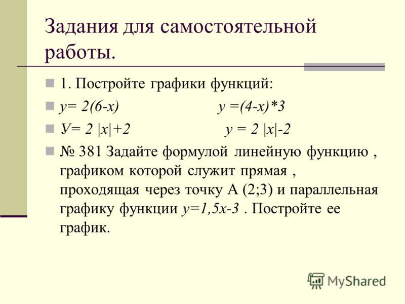 Задания для самостоятельной работы. 1. Постройте графики функций: у= 2(6-х) у =(4-х)*3 У= 2 |х|+2 у = 2 |х|-2 381 Задайте формулой линейную функцию, графиком которой служит прямая, проходящая через точку А (2;3) и параллельная графику функции у=1,5х-