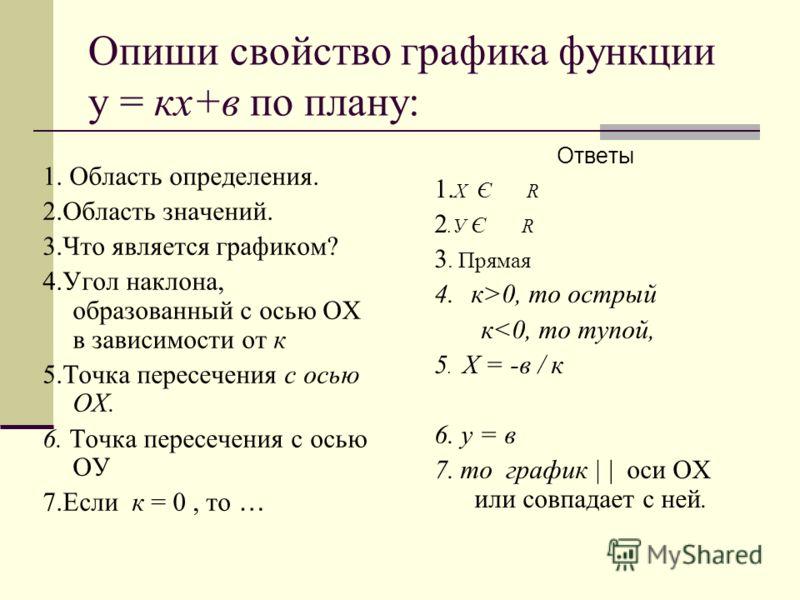 Опиши свойство графика функции у = кх+в по плану: 1. Область определения. 2.Область значений. 3.Что является графиком? 4.Угол наклона, образованный с осью ОХ в зависимости от к 5.Точка пересечения с осью ОХ. 6. Точка пересечения с осью ОУ 7.Если к =
