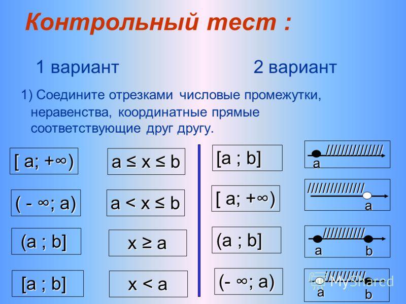 Проверь с ебя : 1)Решений нет. 2)( 1/3 ; + ). 3)( - ; 3 ). 4)( - ; 2,5 ). 5)(- ; 0,8 ].