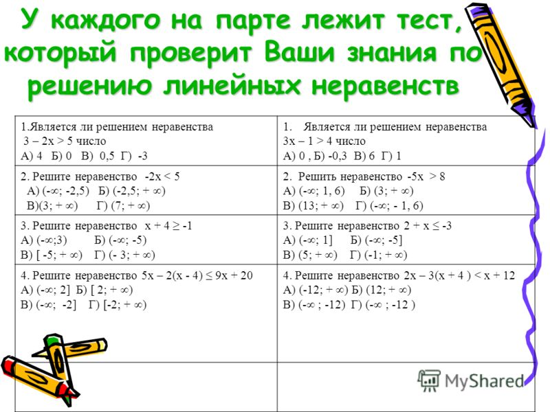 У каждого на парте лежит тест, который проверит Ваши знания по решению линейных неравенств 1.Является ли решением неравенства 3 – 2х > 5 число А) 4 Б) 0 В) 0,5 Г) -3 1.Является ли решением неравенства 3х – 1 > 4 число А) 0, Б) -0,3 В) 6 Г) 1 2. Решит