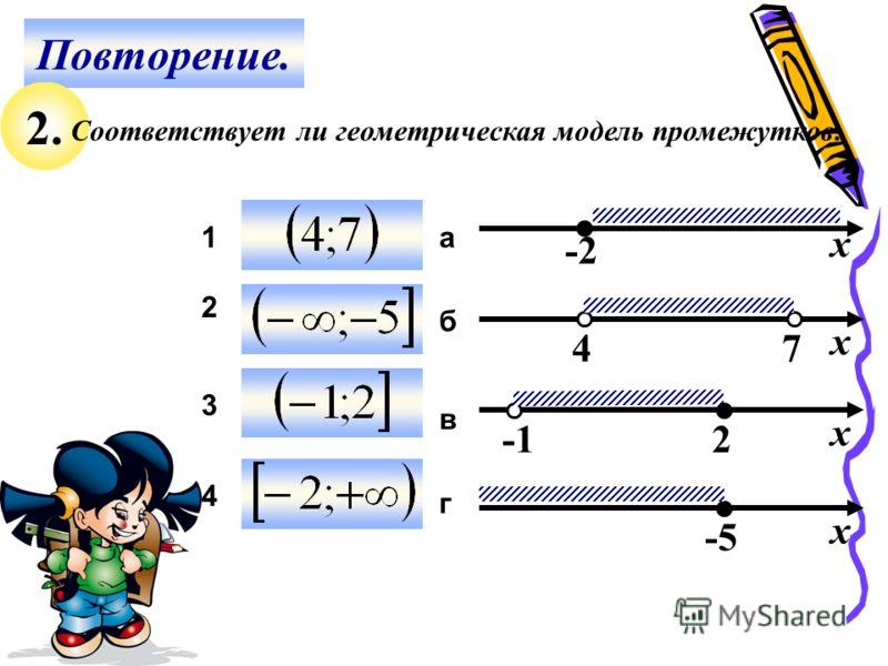 Повторение. 2. Соответствует ли геометрическая модель промежутков: х -2 74 х -5 х 2 х 1 2 3 4 а б в г