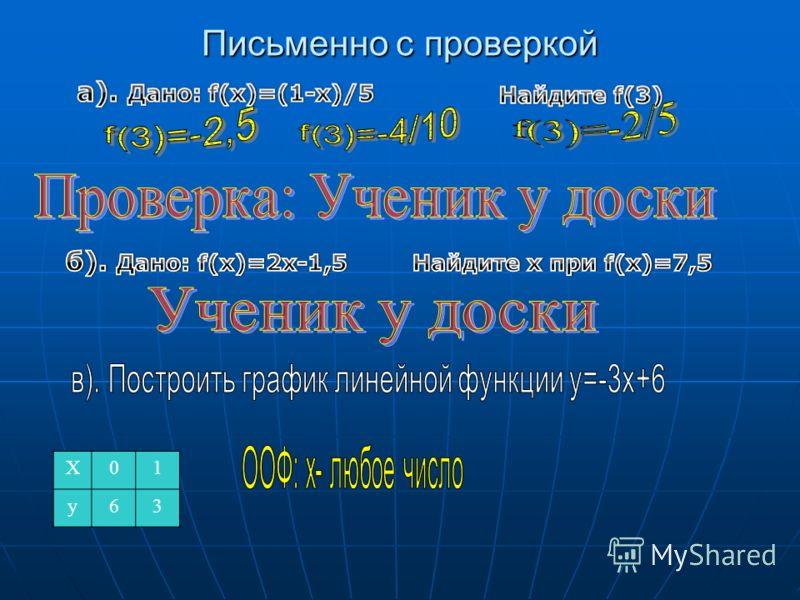Разминка 2=2 / возведём обе части в квадрат 2 2 =2 2 / вычтем 2 2 2 2 - 2 2 =2 2 - 2 2 / представим в следующем виде (2-2)(2+2)=2 2 – 2*2 / представим в следующем виде (2-2)(2+2)=2(2–2) / разделим обе части на (2-2) (2+2)=2 4=2
