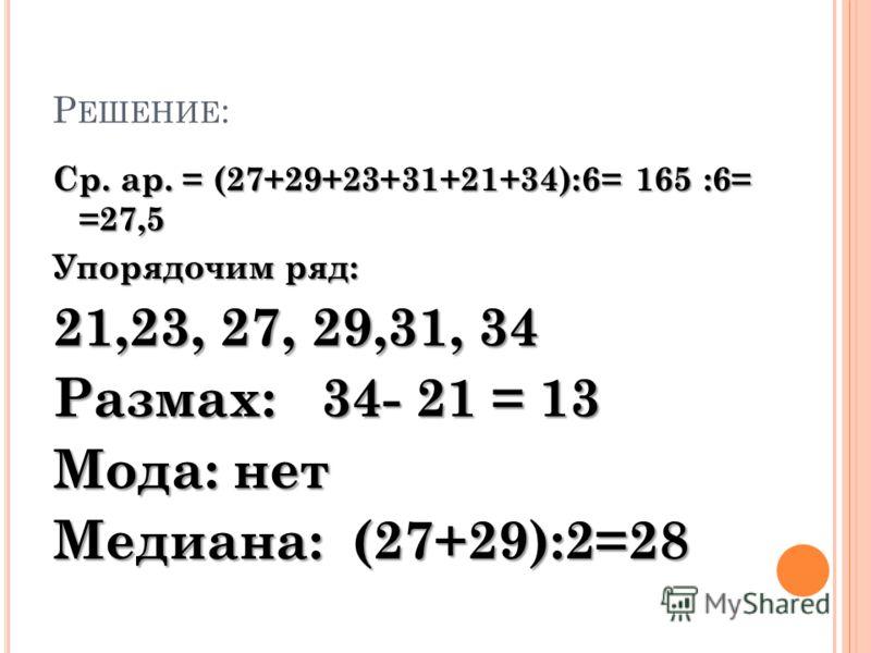 Р ЕШЕНИЕ : Ср. ар. = (27+29+23+31+21+34):6= 165 :6= =27,5 Упорядочим ряд: 21,23, 27, 29,31, 34 Размах: 34- 21 = 13 Мода: нет Медиана: (27+29):2=28