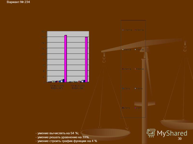 30 Вариант 234 - умение вычислять на 54 %; - умение решать уравнение на 33% - умение строить график функции на 4 %
