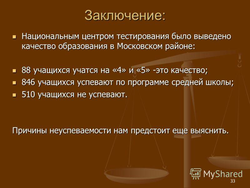 Заключение: Национальным центром тестирования было выведено качество образования в Московском районе: Национальным центром тестирования было выведено качество образования в Московском районе: 88 учащихся учатся на «4» и «5» -это качество; 88 учащихся