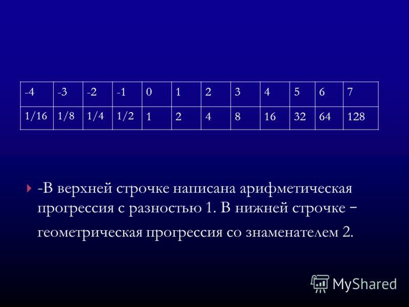 - В верхней строчке написана арифметическая прогрессия с разностью 1. В нижней строчке – геометрическая прогрессия со знаменателем 2. -4-3-201234567 1/161/81/41/2 1248163264128