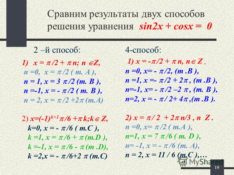 19 Сравним результаты двух способов решения уравнения sin2x + cosx = 0 2 –й способ: 1)x = /2 + n; n Z, n =0, x = /2 ( т. A ), n = 1, x = 3 /2 (т. В ), n =-1, x = - /2 ( т. В ), n = 2, x = /2 +2 (т.А) 2) x=(-1) k+1 /6 + k;k Z, k=0, x = - /6 ( т.C ), k