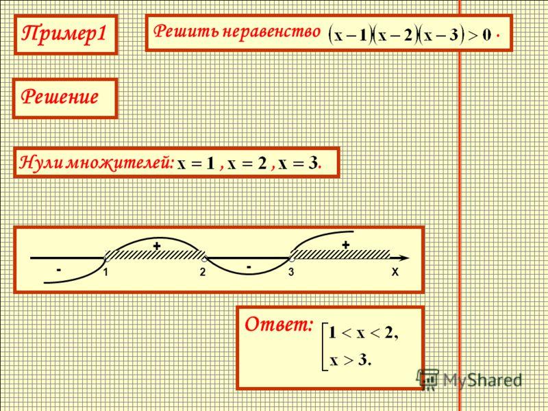 Пример1 Решить неравенство. Решение Нули множителей:,,. Х 3 21 + - + - Ответ: