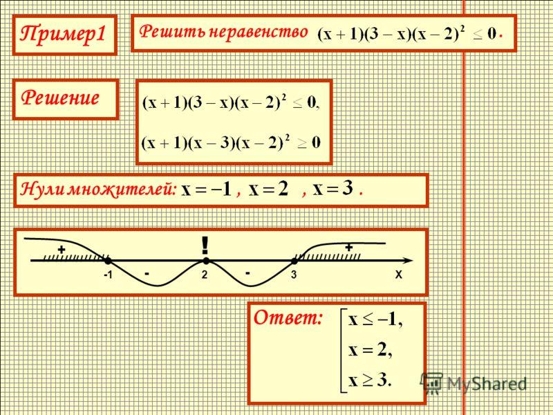 Нули множителей:,,. Пример1 Решить неравенство. Решение Х 32 + - - + Ответ: !
