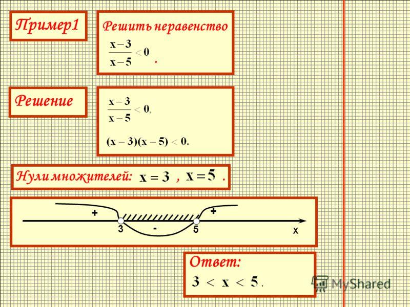 Пример1 Решить неравенство. Решение Нули множителей:,. Х + + - 5 3 Ответ: