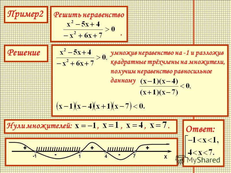 Пример2 Решить неравенство. Решение умножив неравенство на -1 и разложив квадратные трёхчлены на множители, получим неравенство равносильное данному Нули множителей:,,,. Х 7 4 1 + - + - + Ответ: