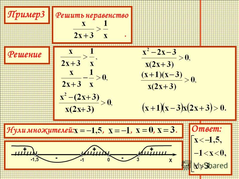 Пример3 Решить неравенство. Решение Нули множителей:,,,. Х 3 0 -1,5 + - + - + Ответ: