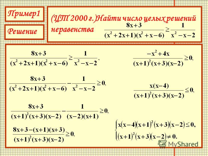 Пример1 Решение (ЦТ 2000 г.)Найти число целых решений неравенства