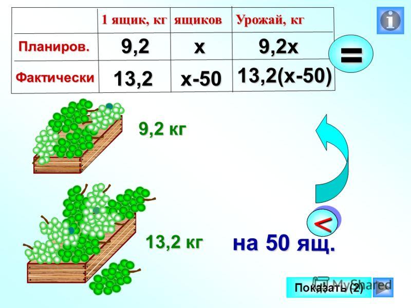 9,2 13,2 9,2х 1 ящик, кг Планиров. Фактически ящиков Урожай, кг х=х-50 13,2(х-50) 9,2 кг 13,2 кг