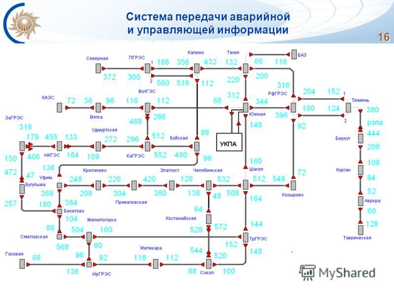 Система передачи аварийной и управляющей информации 16