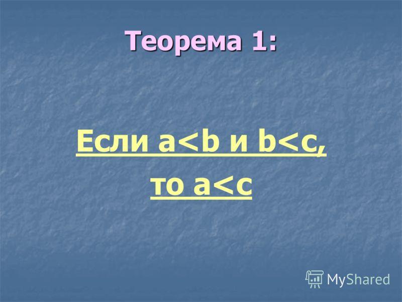 Теорема 1: Если a