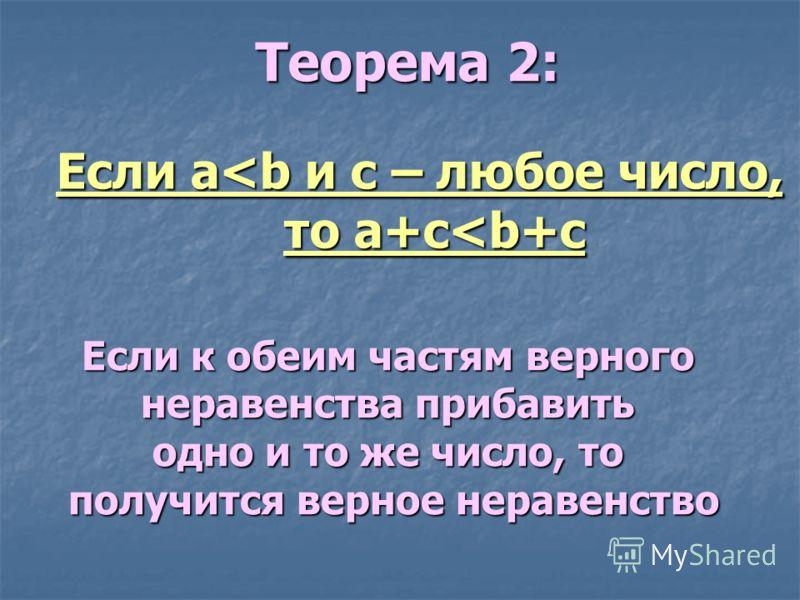 Теорема 2: Если a