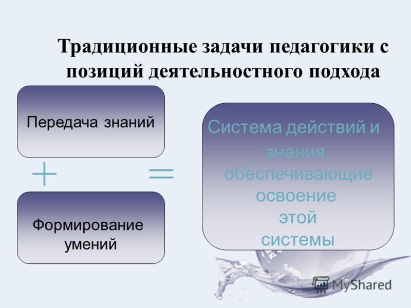 + = Передача знаний Формирование умений Система действий и знания, обеспечивающие освоение этой системы