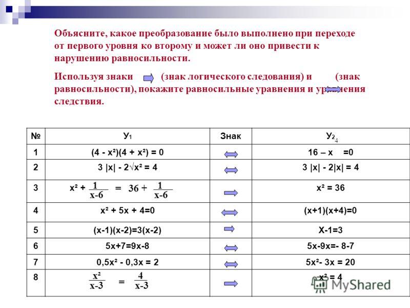 Объясните, какое преобразование было выполнено при переходе от первого уровня ко второму и может ли оно привести к нарушению равносильности. Используя знаки (знак логического следования) и (знак равносильности), покажите равносильные уравнения и урав