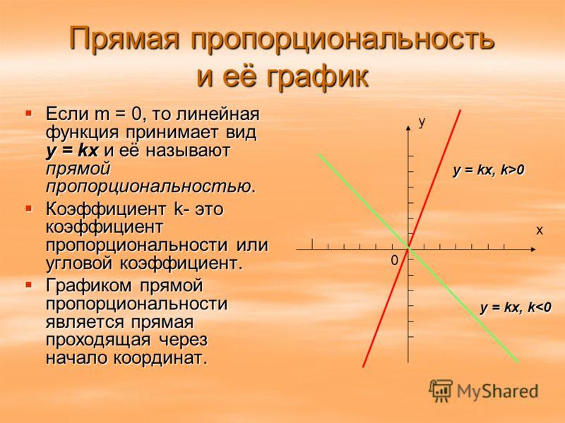 Прямая пропорциональность и её график Если m = 0, то линейная функция принимает вид y = kx и её называют прямой пропорциональностью. Коэффициент k- это коэффициент пропорциональности или угловой коэффициент. Графиком прямой пропорциональности являетс