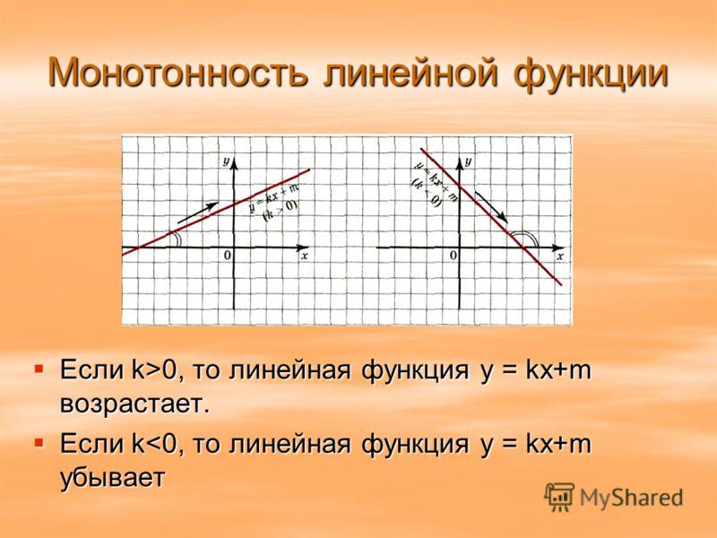 Монотонность линейной функции Если k>0, то линейная функция y = kx+m возрастает. Если k
