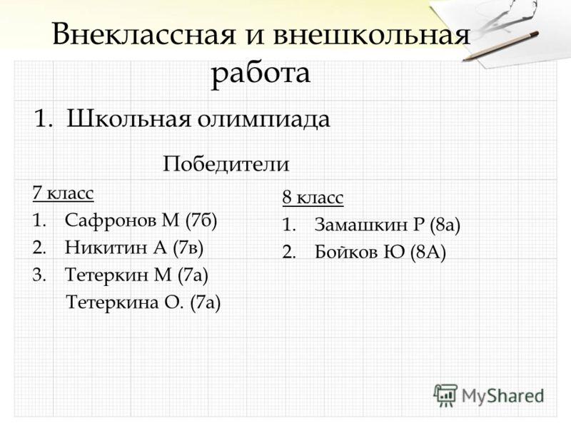 1.Школьная олимпиада Победители 7 класс 1.Сафронов М (7б) 2.Никитин А (7в) 3.Тетеркин М (7а) Тетеркина О. (7а) Внеклассная и внешкольная работа 8 класс 1.Замашкин Р (8а) 2.Бойков Ю (8А)