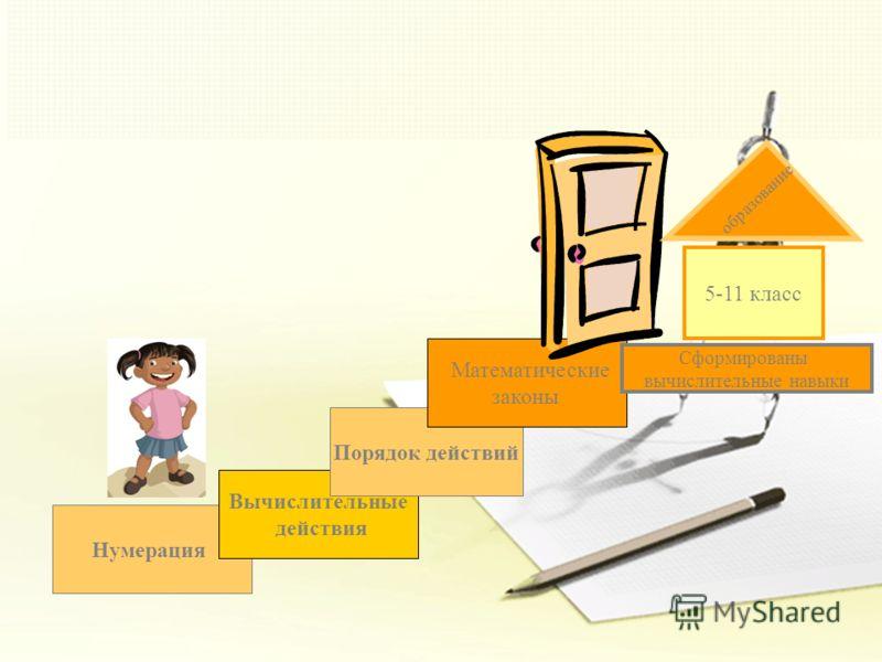 Нумерация Вычислительные действия Порядок действий Математические законы Сформированы вычислительные навыки 5-11 класс образование