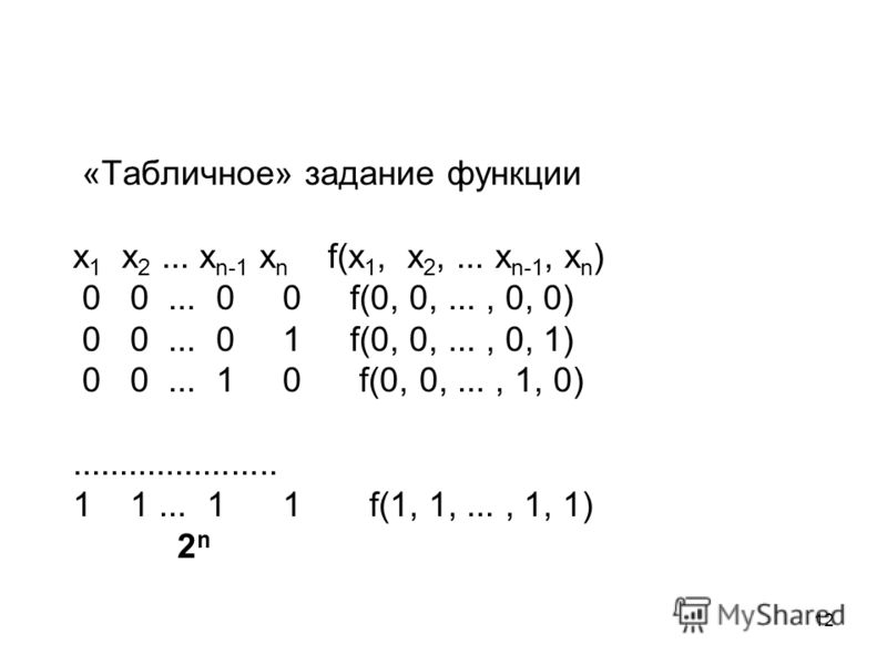 12 «Табличное» задание функции x 1 x 2... x n-1 x n f(x 1, x 2,... x n-1, x n ) 0 0... 0 0 f(0, 0,..., 0, 0) 0 0... 0 1 f(0, 0,..., 0, 1) 0 0... 1 0 f(0, 0,..., 1, 0)...................... 1 1... 1 1 f(1, 1,..., 1, 1) 2 n