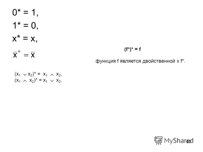 69 0* = 1, 1* = 0, x* = x, (x 1 x 2 )* = x 1 x 2, (x 1 x 2 )* = x 1 x 2. (f*)* = f функция f является двойственной к f*.