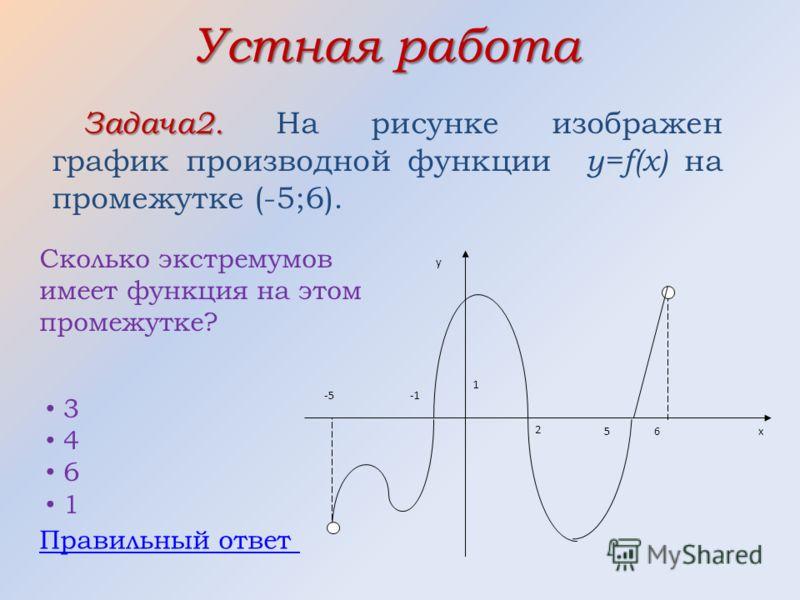 Устная работа Задача2. Задача2. На рисунке изображен график производной функции y=f(x) на промежутке (-5;6). -5 х 1 65 2 у Сколько экстремумов имеет функция на этом промежутке? 3 4 6 1 Правильный ответ