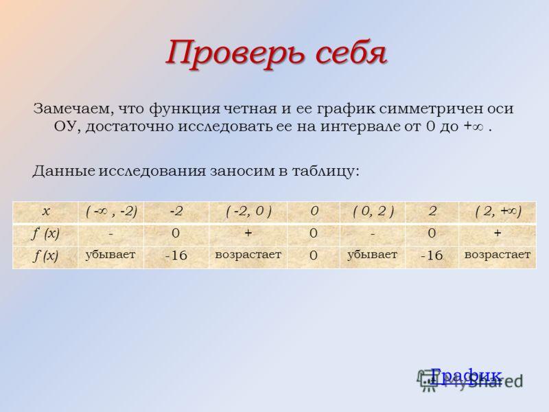 Проверь себя Замечаем, что функция четная и ее график симметричен оси ОУ, достаточно исследовать ее на интервале от 0 до +. Данные исследования заносим в таблицу: х( -, -2)-2( -2, 0 )0( 0, 2 )2( 2, +) f (x) -0+0-0+ убывает -16 возрастает 0 убывает -1
