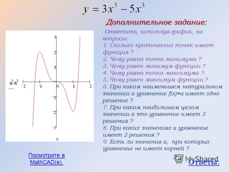 Ответить, используя график, на вопросы: 1. Сколько критических точек имеет функция ? 2. Чему равна точка минимума ? 3. Чему равен минимум функции ? 4. Чему равна точка максимума ? 5. Чему равен максимум функции ? 6. При каком наименьшем натуральном з
