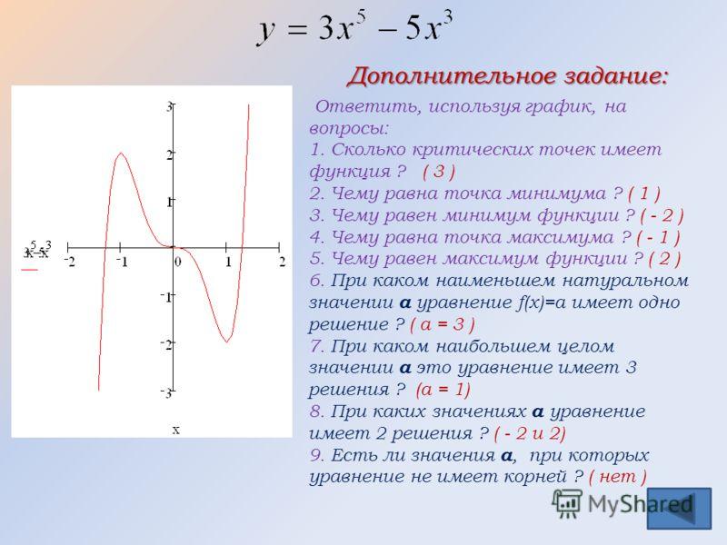 Ответить, используя график, на вопросы: 1. Сколько критических точек имеет функция ? ( 3 ) 2. Чему равна точка минимума ? ( 1 ) 3. Чему равен минимум функции ? ( - 2 ) 4. Чему равна точка максимума ? ( - 1 ) 5. Чему равен максимум функции ? ( 2 ) 6.