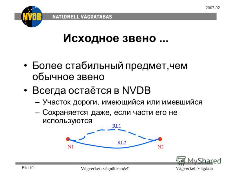 Vägverket, Vägdata Vägverkets vägnätsmodell Bild 10 2007-02 Исходное звено... Более стабильный предмет,чем обычное звено Всегда остаётся в NVDB –Участок дороги, имеющийся или имевшийся –Сохраняется даже, если части его не используются RL1 N1N2 RL2