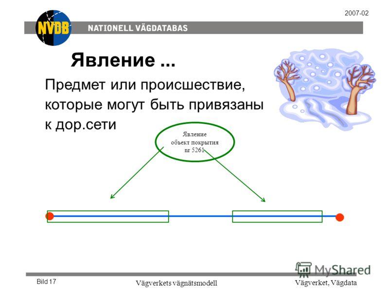 Vägverket, Vägdata Vägverkets vägnätsmodell Bild 17 2007-02 Явление... Явление объект покрытия nr 5261 Предмет или происшествие, которые могут быть привязаны к дор.сети