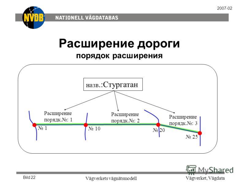Vägverket, Vägdata Vägverkets vägnätsmodell Bild 22 2007-02 Расширение дороги порядок расширения Расширение порядк.: 1 Расширение порядк.: 2 Расширение порядк.: 3 1 10 20 25 назв.:Стургатан