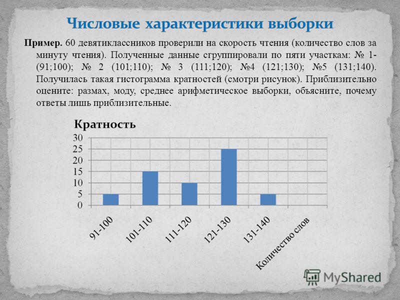 Пример. 60 девятиклассников проверили на скорость чтения (количество слов за минуту чтения). Полученные данные сгруппировали по пяти участкам: 1- (91;100); 2 (101;110); 3 (111;120); 4 (121;130); 5 (131;140). Получилась такая гистограмма кратностей (с
