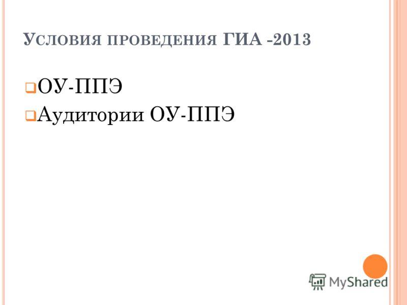 У СЛОВИЯ ПРОВЕДЕНИЯ ГИА -2013 ОУ-ППЭ Аудитории ОУ-ППЭ