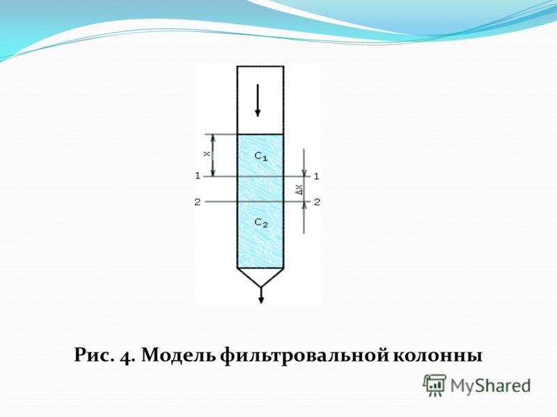 Рис. 4. Модель фильтровальной колонны