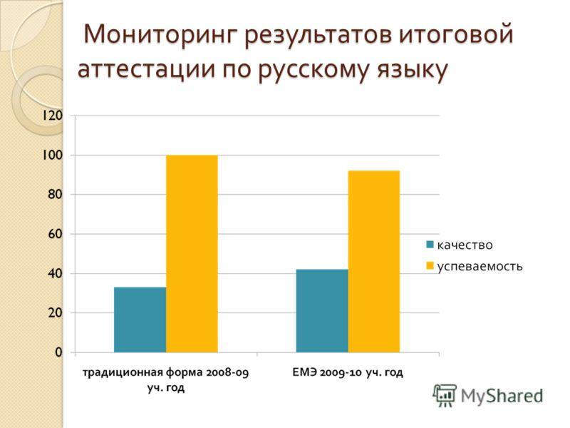 Мониторинг результатов итоговой аттестации по русскому языку Мониторинг результатов итоговой аттестации по русскому языку
