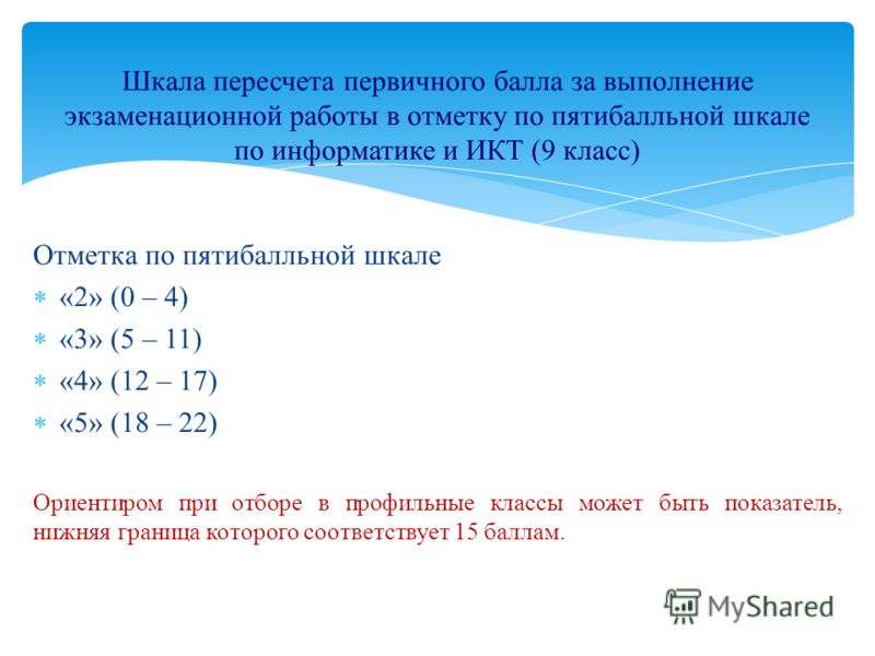 Отметка по пятибалльной шкале «2» (0 – 4) «3» (5 – 11) «4» (12 – 17) «5» (18 – 22) Ориентиром при отборе в профильные классы может быть показатель, нижняя граница которого соответствует 15 баллам. Шкала пересчета первичного балла за выполнение экзаме