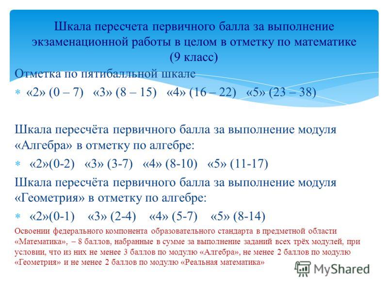 Отметка по пятибалльной шкале «2» (0 – 7) «3» (8 – 15) «4» (16 – 22) «5» (23 – 38) Шкала пересчёта первичного балла за выполнение модуля «Алгебра» в отметку по алгебре: «2»(0-2) «3» (3-7) «4» (8-10) «5» (11-17) Шкала пересчёта первичного балла за вып
