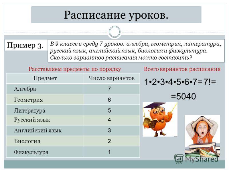 Расписание уроков. Пример 3. В 9 классе в среду 7 уроков: алгебра, геометрия, литература, русский язык, английский язык, биология и физкультура. Сколько вариантов расписания можно составить? Расставляем предметы по порядку ПредметЧисло вариантов Алге
