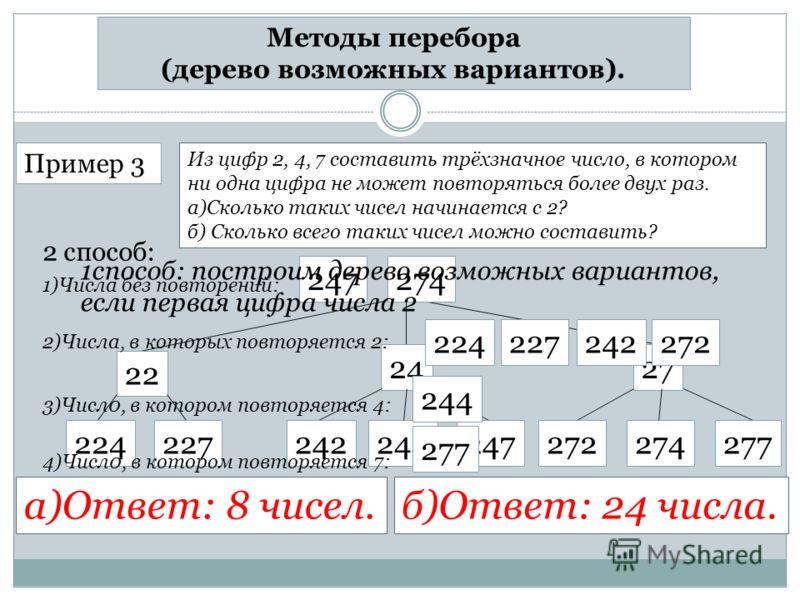 Методы перебора (дерево возможных вариантов). Пример 3 Из цифр 2, 4, 7 составить трёхзначное число, в котором ни одна цифра не может повторяться более двух раз. а)Сколько таких чисел начинается с 2? б) Сколько всего таких чисел можно составить? 2 24