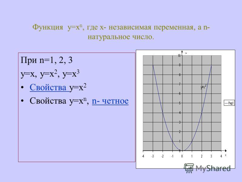 Функция у=х n, где х- независимая переменная, а n- натуральное число. При n=1, 2, 3 у=х, у=х 2, у=х 3 Свойства у=х 2Свойства Свойства у=х n, n- четноеn- четное