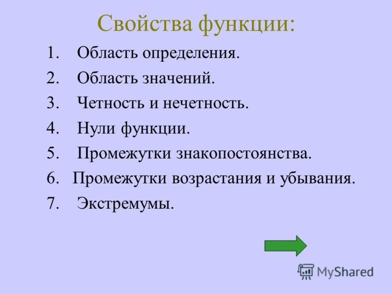 Свойства функции: 1. Область определения. 2. Область значений. 3. Четность и нечетность. 4. Нули функции. 5. Промежутки знакопостоянства. 6. Промежутки возрастания и убывания. 7. Экстремумы.