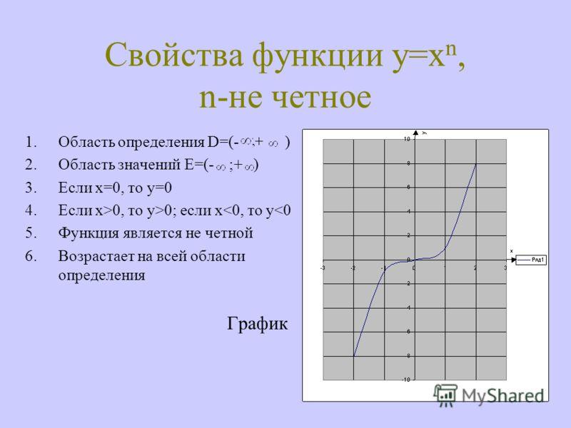 Свойства функции у=х n, n-не четное 1.Область определения D=(- ) 2.Область значений E=(- ;+ ) 3.Если х=0, то у=0 4.Если х>0, то у>0; если x