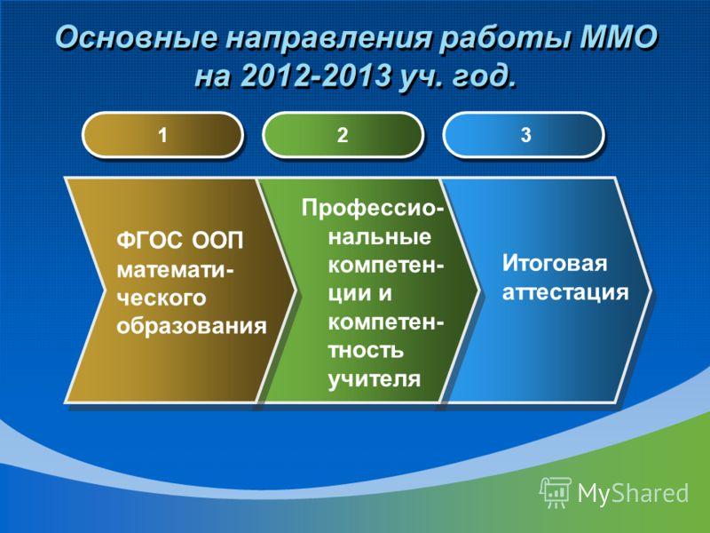 Основные направления работы ММО на 2012-2013 уч. год. 1 1 2 2 3 3 ФГОС ООП математи- ческого образования Профессио- нальные компетен- ции и компетен- тность учителя Итоговая аттестация